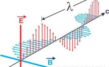 Định nghĩa về sóng điện từ là gì?