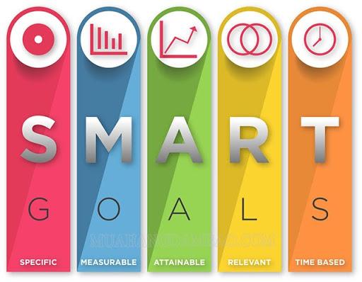 Làm sao để xây dựng KPI phù hợp?