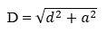 Đường chéo hình lập phương