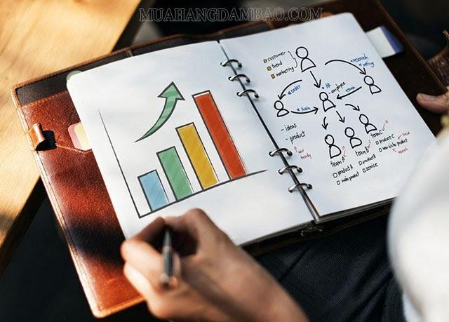 Lập kế hoạch ngân sách chi tiết với mỗi dự án