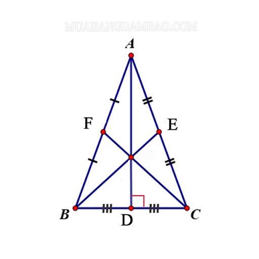 đường trung tuyến trong tam giác cân