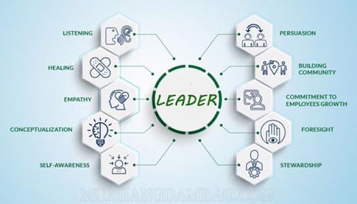 Leader là gì?