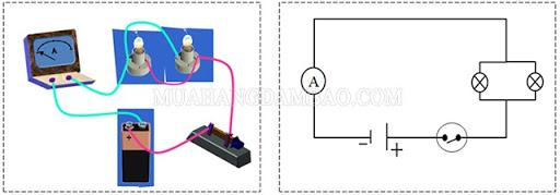 Mạch điện thực tế (bên trái) và sơ đồ mạch điện (bên phải)