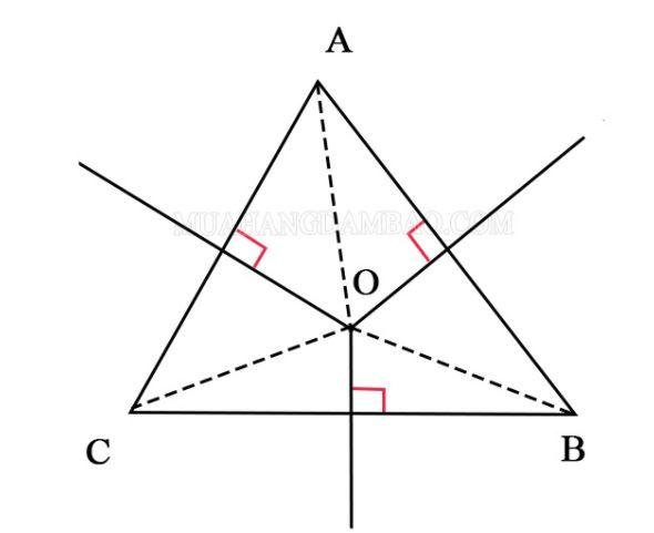 O là giao điểm của 3 đường trung trực trong tam giác