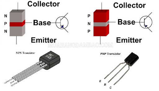 Transistor NPN và PNP