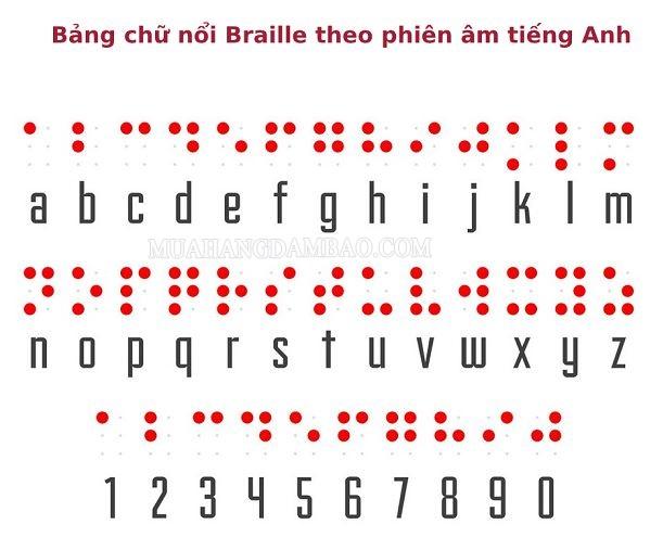 Hệ thống chữ nổi Braille theo phiên âm tiếng Anh