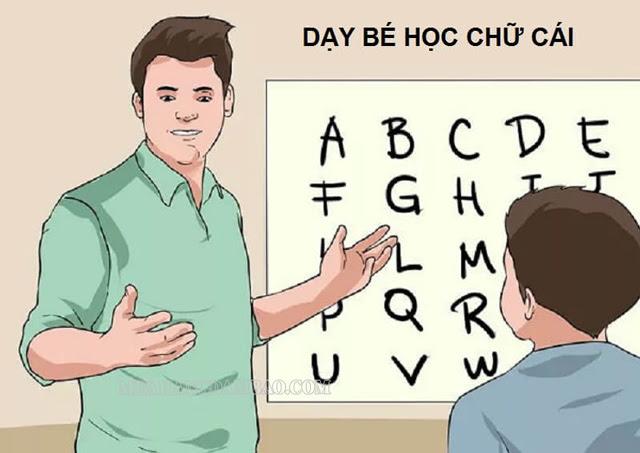Bảng chữ cái tiếng Việt và cách đọc