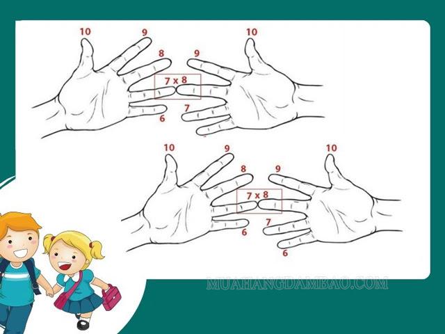 Dùng tay để học bảng cửu chương