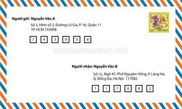 Cấu trúc mã bưu chính Việt NamCấu trúc mã bưu chính Việt Nam